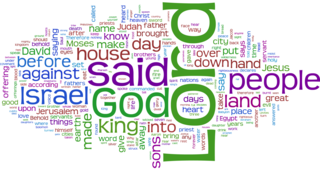 2008.06.wordle.bible.big